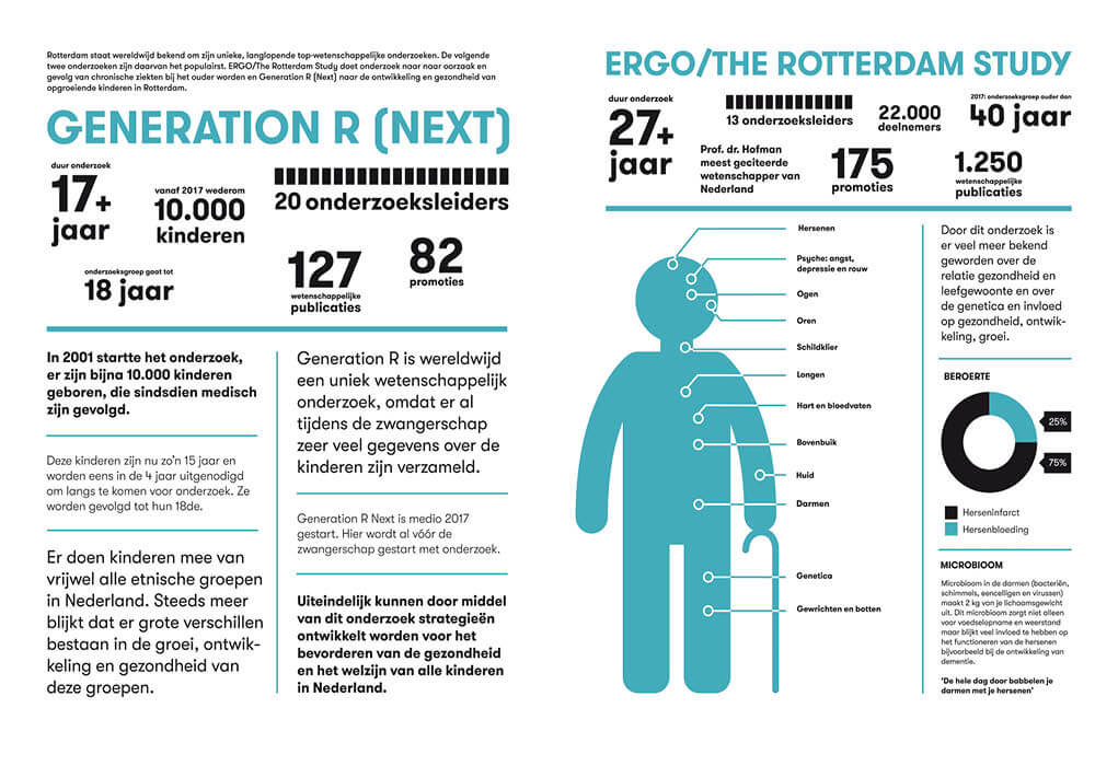 Infographic_GenerationR